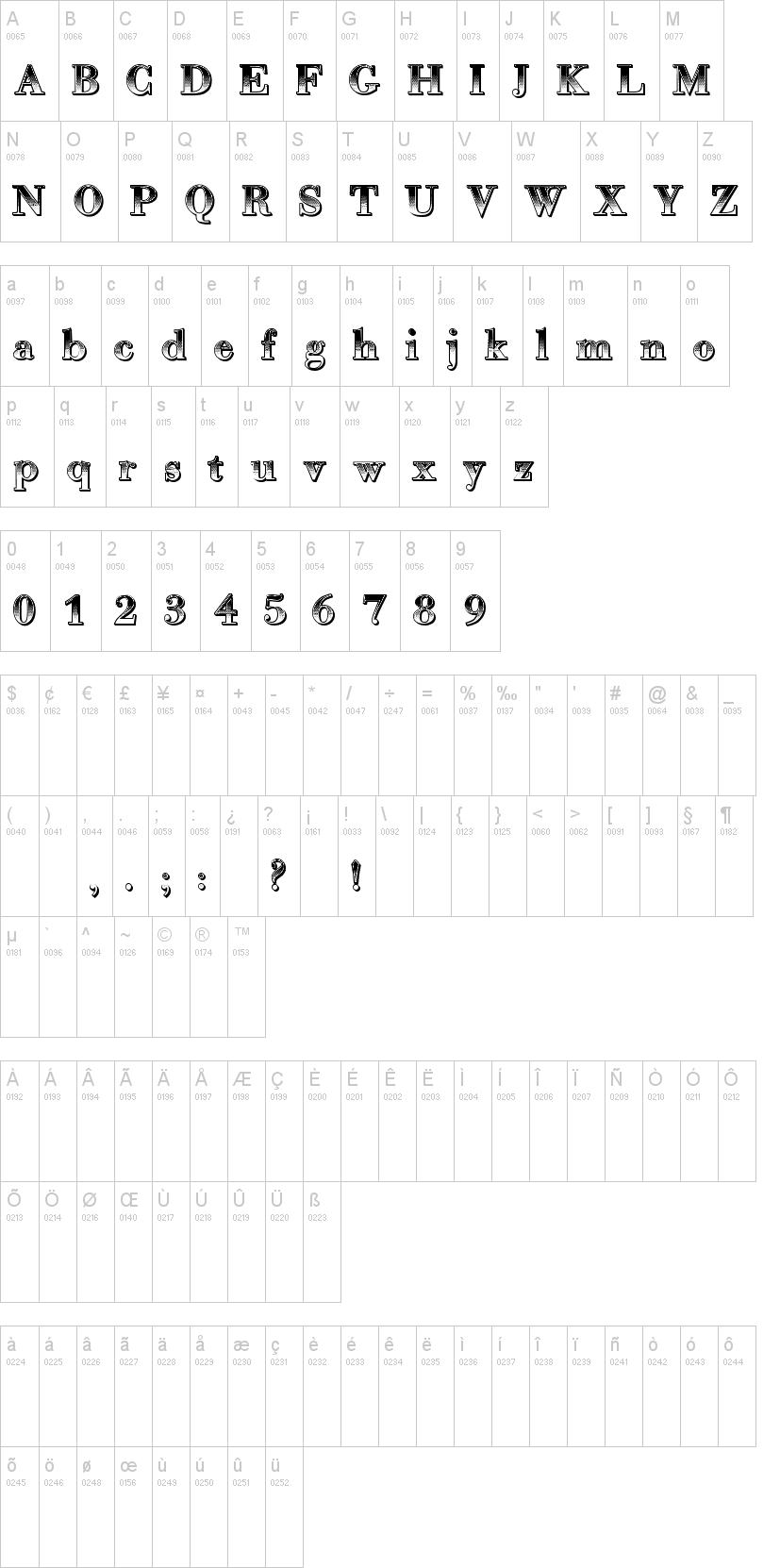 Gradientico Font-1